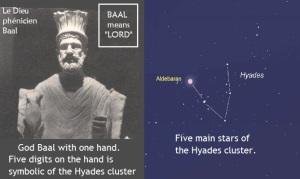 god Baal, Hyades cluster